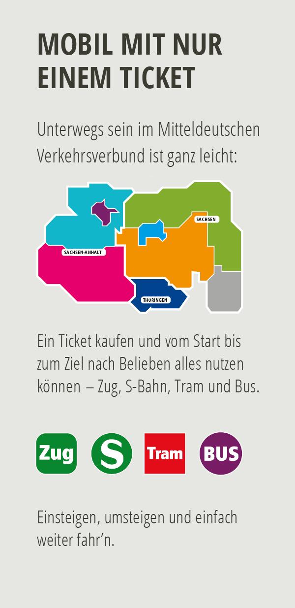 Mobil mit nur inem Ticket. Unterwegs sein im Mitteldeutschen Verkehrsverbund ist ganz leicht: Ein Ticket kaufen und vom Start bis zum Zeil nach Belieben alles nutzen können - Zug, S-Bahn, Tram und Bus. Einsteigen, umsteigen und einfach weiter fahr´n.